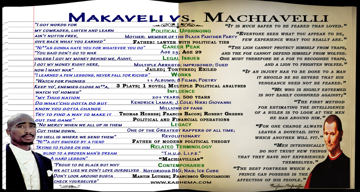 an analysis of the prince a book by machiavelli A critical analysis of machiavellis the prince philosophy essay print  in the book, machiavelli starts with his dedication to lorenzo de' medici and finishes it .